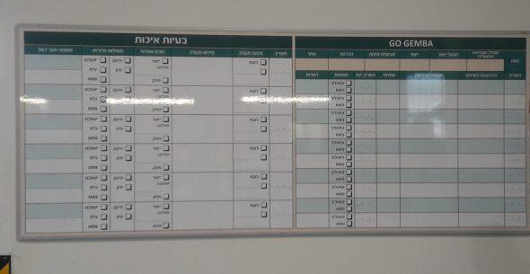 לוח תיכנון בהתאמה אישית