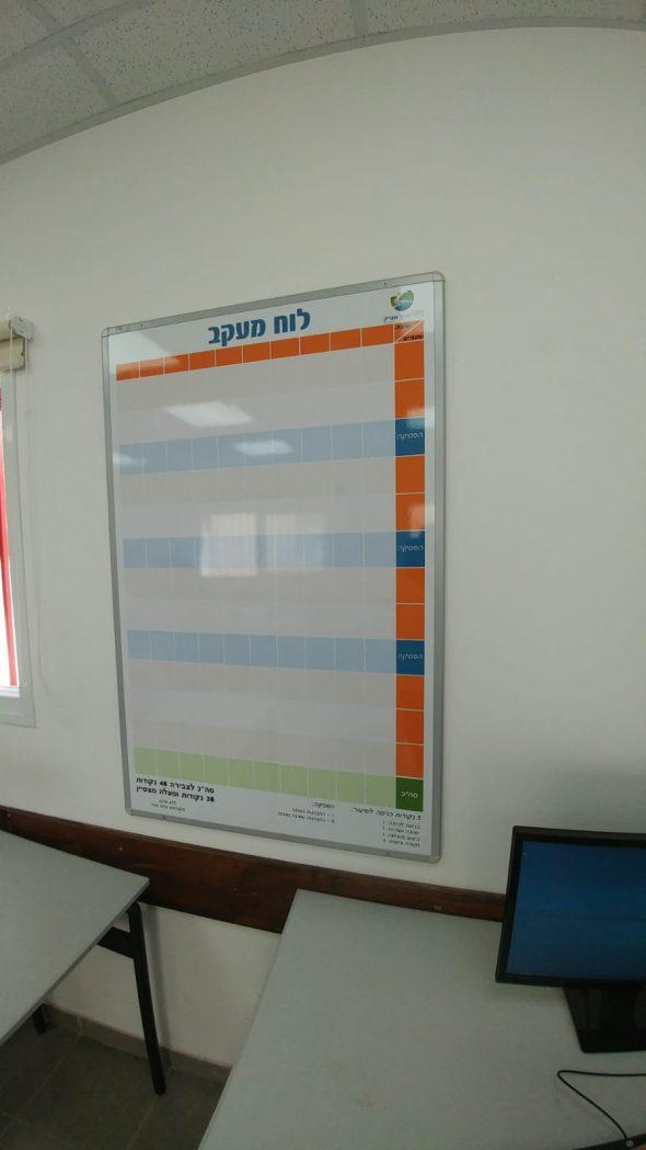 לוח תכנון בהתאמה לצרכי הלקוח